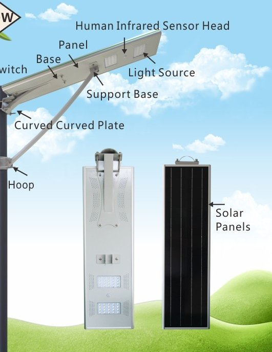 40W 12v/24v camping strip led light motion sensor all in one integrated solar street light