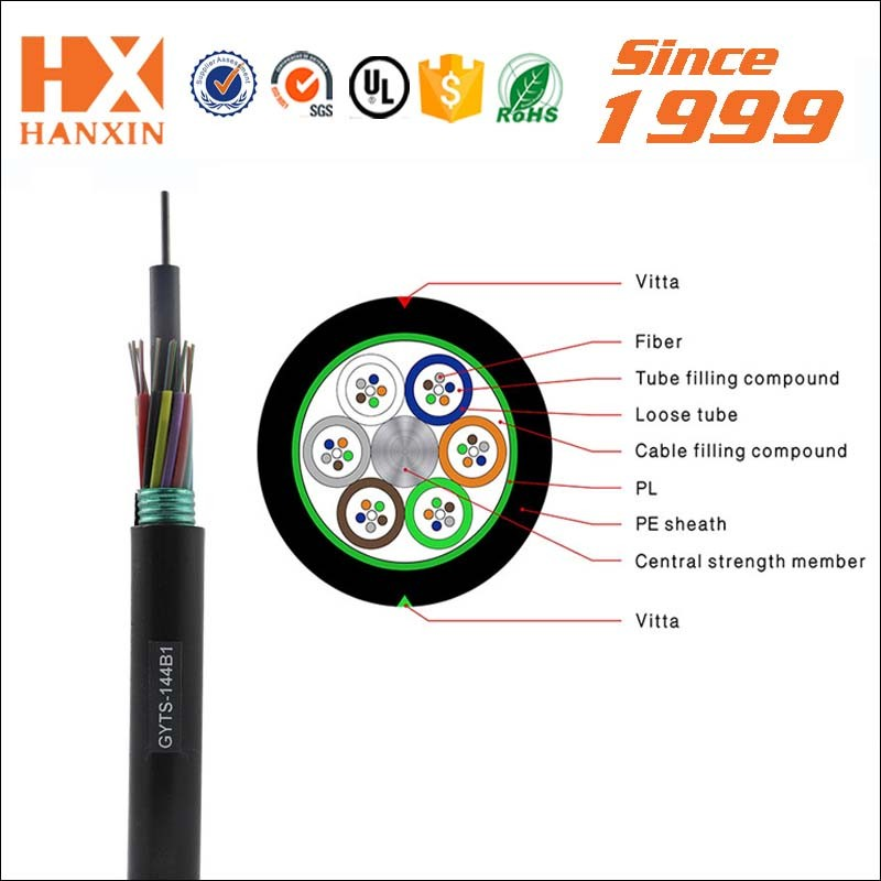 According to your chioce critical protection waterproof fiber optic communication