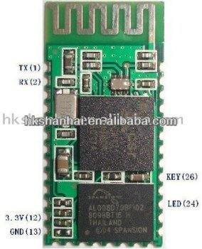 RF Transceiver Module rs232 Bluetooth module