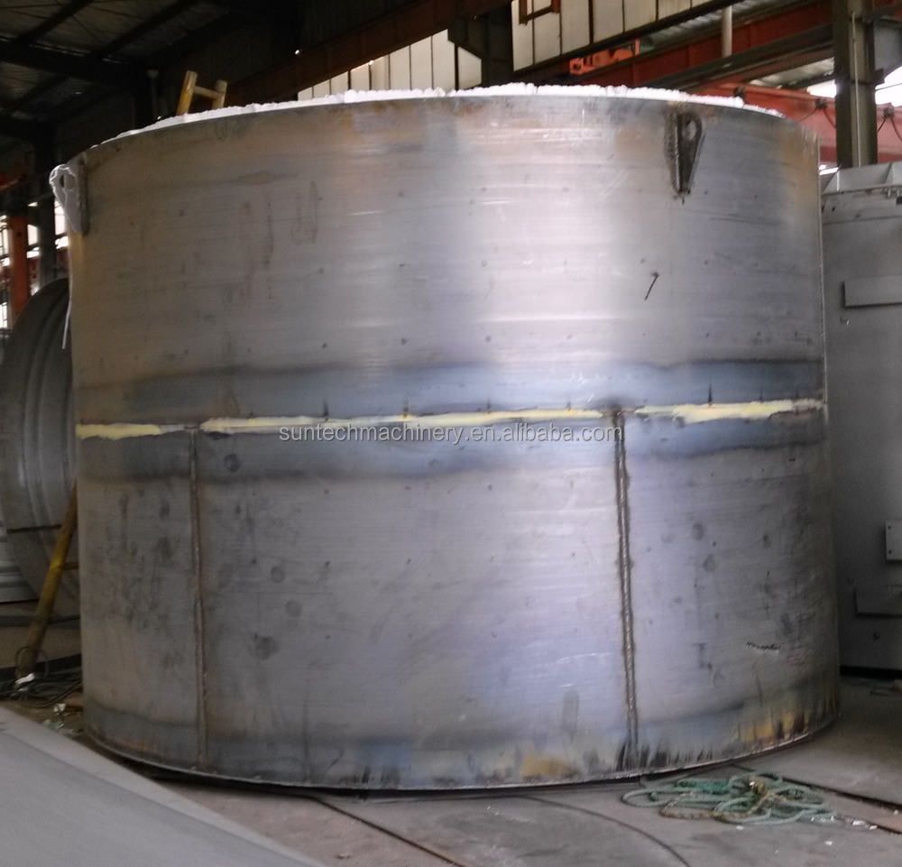 Spheroidizing Annealing Furnace (bright Annealing) For Steel Wires ...