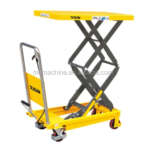 SYTJ-15 Manual hydraulic lifting table trolley