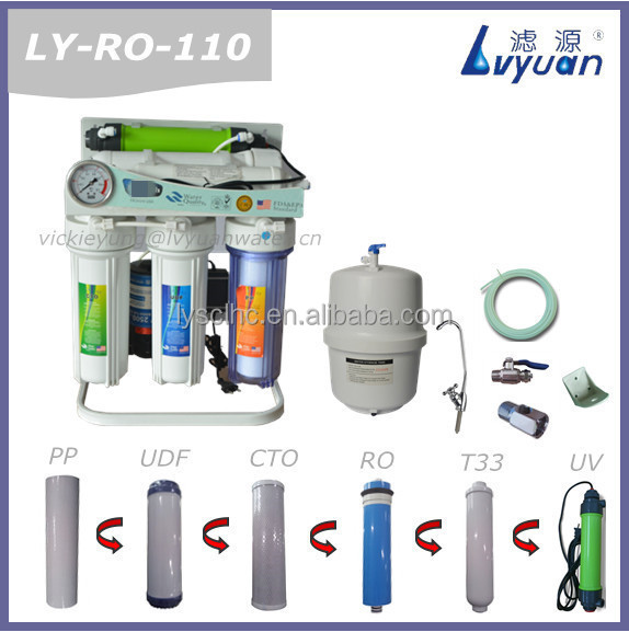 2015 NEW design aqua free water filter/aqua green water filter