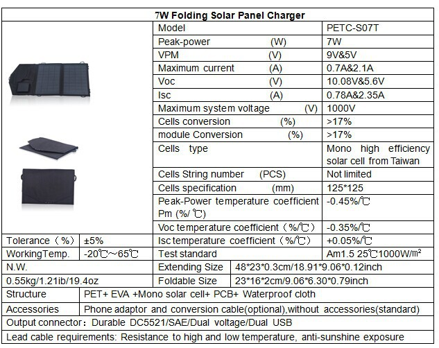 7W solar mobile phone charger for outdoors and emergency uses
