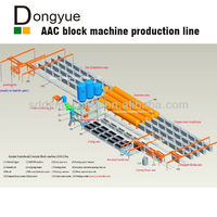 Brand new lightweight fly ash aerated concrete block machine with CE certificate