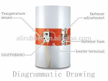 Silicone Rubber Oil Drum Barrel Bucket Heater