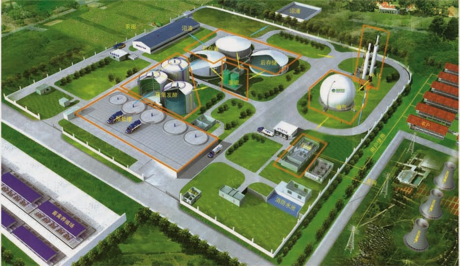 China high technology anerobic digester for biogas