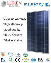 China Alibaba Top 1 Cheapest Suntech Trina A-grade cells 255w poly panel solar for on/off -grid system withTUV,VDE,CEC