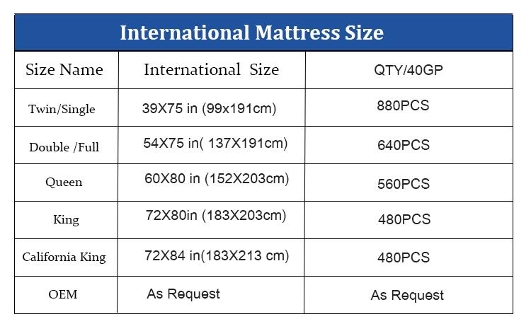 Alleviate pressure 3d dual layer topper mattress - Jozy Mattress | Jozy.net
