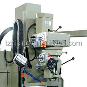 milling machine cost