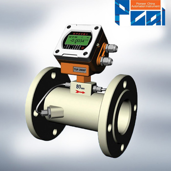 TUF-2000 Battery powered ultrasonic water meter/instrument for diameter measurement