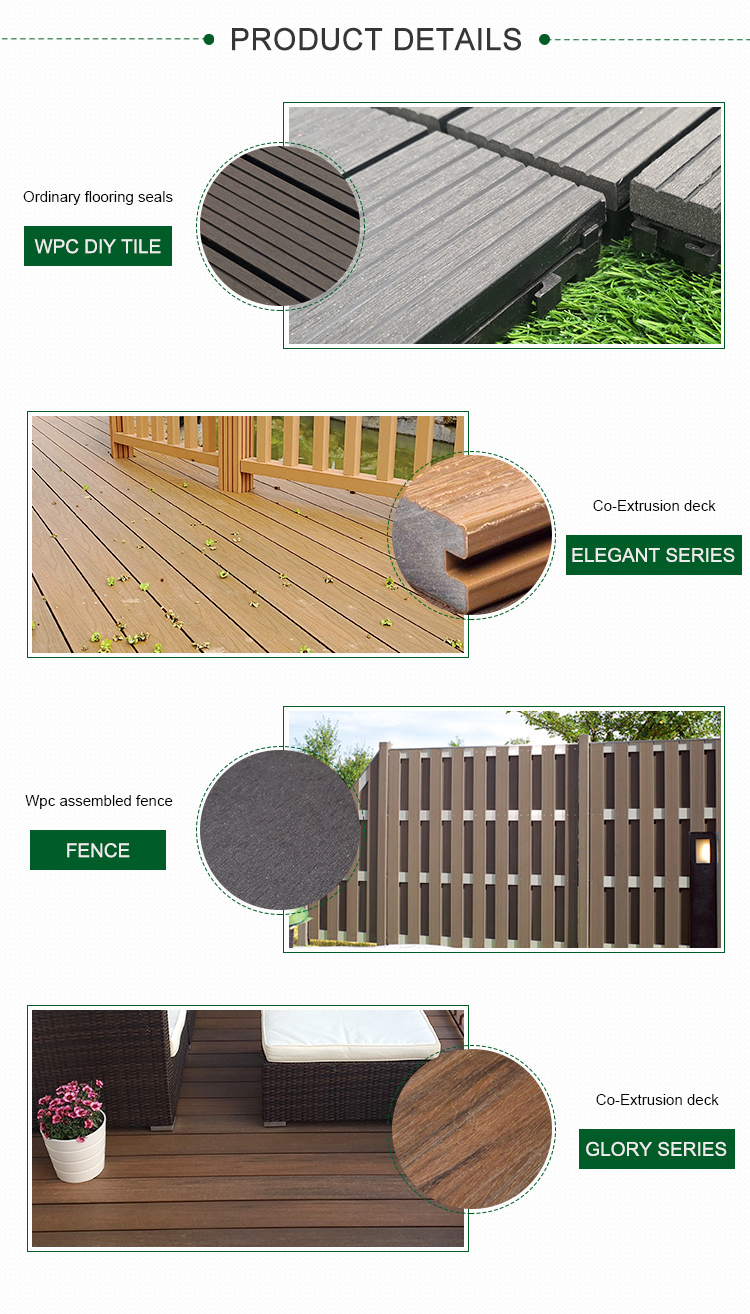 Factory Wholesale Fastener Wpc DIY Decking Tile