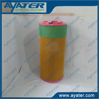 High precision aluminum cover fiber glass string wound oil filter cartidge