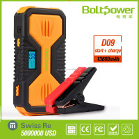 Top Selling Products 2015 Power Tools Auto Mini 12V Lithium Car Battery