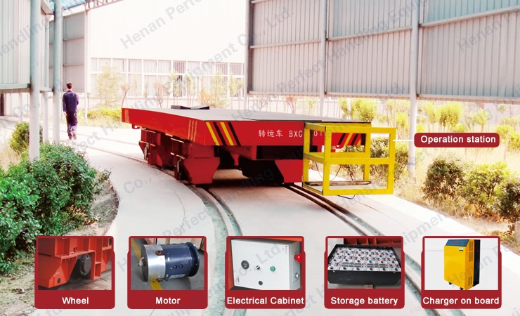 coil transfer cart on rail for metaurllgy plant heavy duty steel coil transfer cart for steel plant on rails