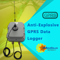 Anti-Explosive GPRS DataLogger with Analog/digital input and gprs data acquisition software