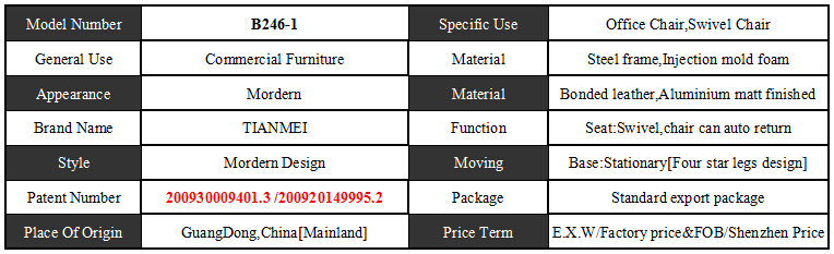 B246-1 Modern furniture wholesale high quality office furniture office supply