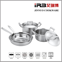 TRI-PLY Stainless Steel Dishwasher Safe PFOA Free Cookware Set, 6-Piece, Sliver(20cm,22cm stockpot.24cm 28cm frying pan)
