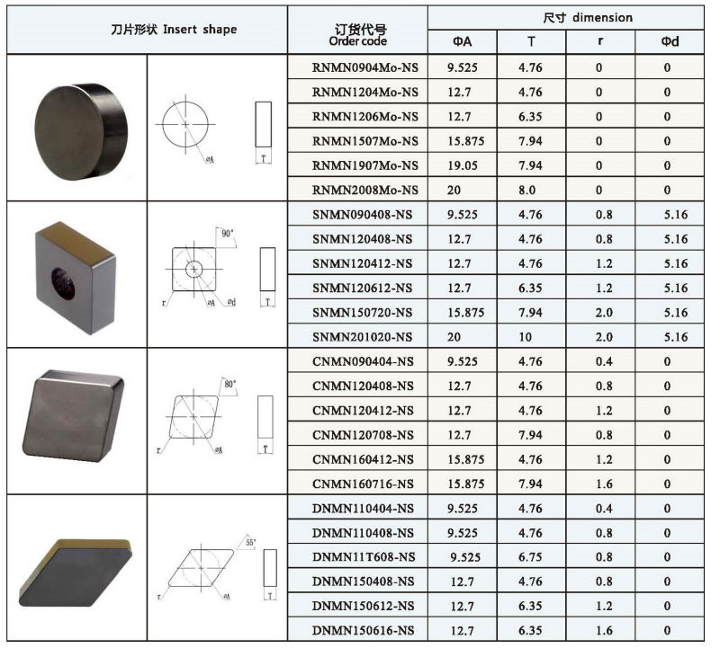 RNMN SNMN CNMN DNMN series indexable solid pcbn cutting inserts cbn insert