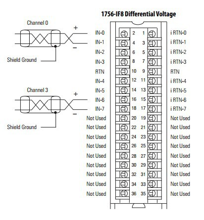 HTB1lPYmGVXXXXcWXVXXq6xXFXXXL allen bradley 1756 ib16 wiring diagram efcaviation com 1756 if8 wiring diagram at reclaimingppi.co