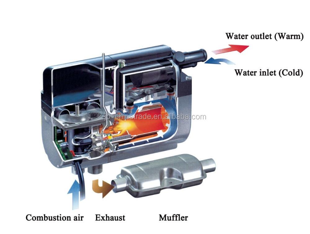 5kw 12v diesel liquid parking heater portable 12v car water heater buy 12v car water heater. Black Bedroom Furniture Sets. Home Design Ideas