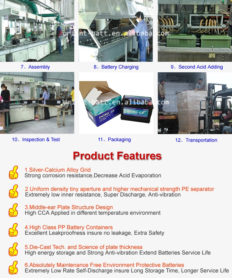 DONGLE A China Professional Automobile Batteries Factory DIN80MF