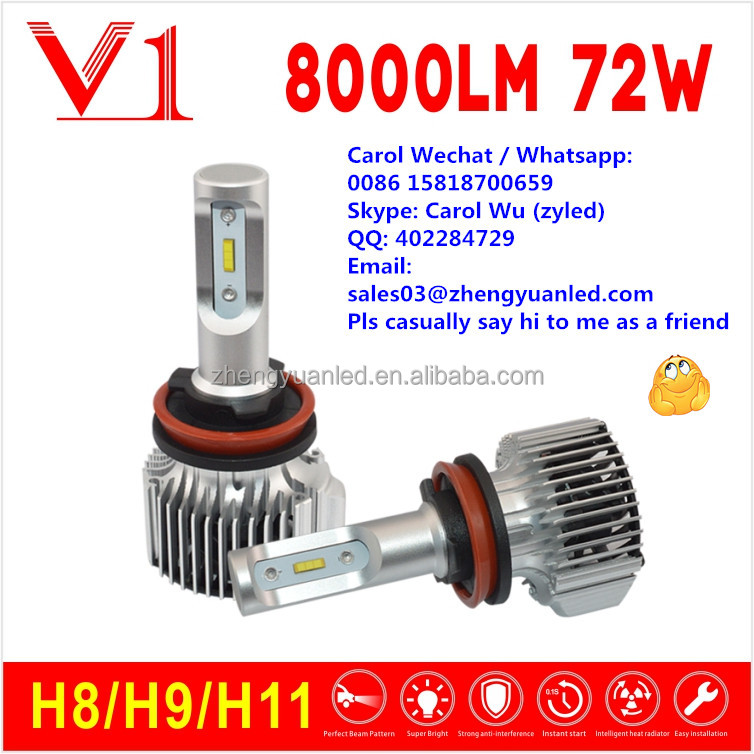 Never Missing High Bright 8000lm 72W V1 hid ballast electric motorcycle h11 led headlight h4 led h7 bulb bi led projector lens