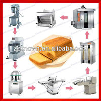 french pita bread making or cake production line