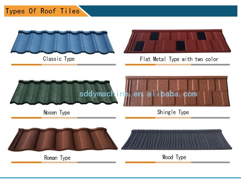 Roofs Types Materials Weight Of Roofing Materials
