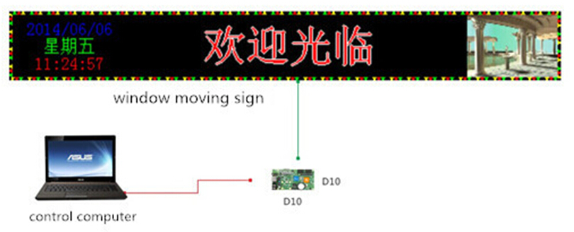 HD-D10 strip video taxi roof commercial full color rgb led screens controller alibaba manufacturer
