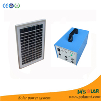 Low Cost Solar Cell Testing Equipment Using In Solar Panel System