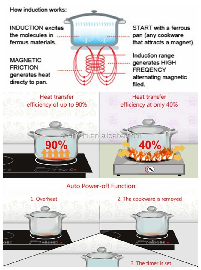 1000W mini hot pot induction cooker for Indonesia electric mini tea pot induction cooker built in electric cooker