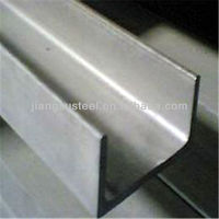 best price SUS 201/202/301/301J1/302/304/304L/309S/310S stainless steel channel bar