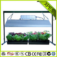 vertical farming hydroponic magnetic induction hans panel grow light