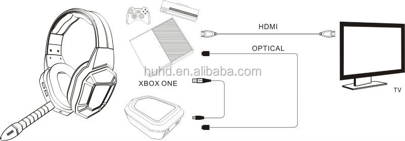 xbox 360 headphone port