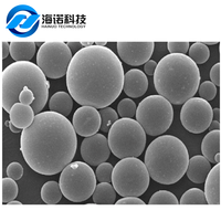 Chemical Additive Hollow Glass Beads For