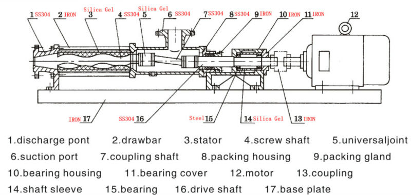 Hydraulics 101 as well Coker unit moreover Komatsu Forklift Transmission Diagram besides US6984526 together with Theory. on transmission fluid types