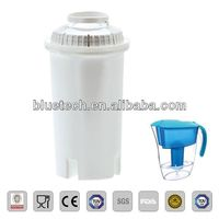 Factory sell directly!Best quality cheapest price small mineral water filter cartridge