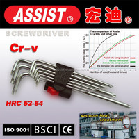 Allen Wrench Set S2