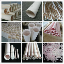 [HUTO CERATRIC] 75-99% Alumina Wear Resistant Furnace Ceramic Tube for furnace