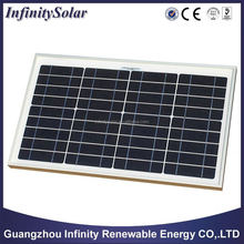 2015 high efficiency made in China long life span 20w solar panel price
