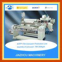 BOPP Film Extrusion Production Line