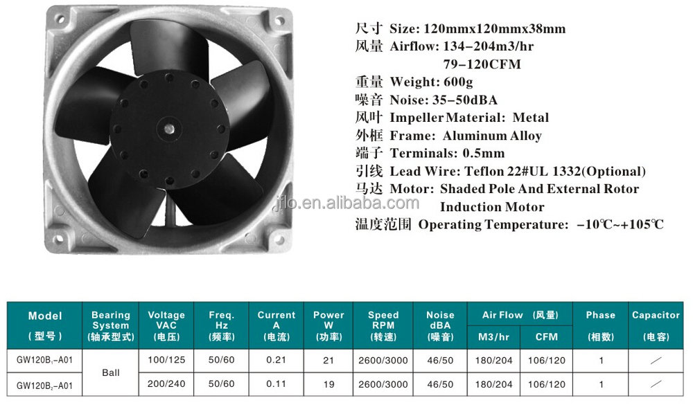 120mm Metal Blade AC Axial Fan, Ventilation Fan (GW120B)