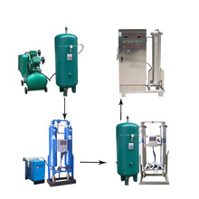 Ozone generator machine as drinking water purifier, wastewater treatment, laundry water cleaning