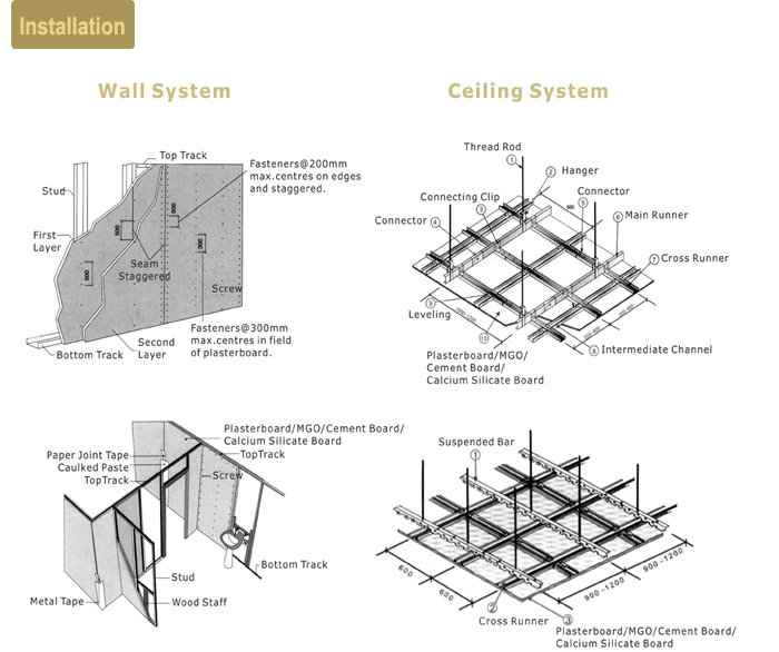 Gypsum Drywall Structural Steel Studs And Runners