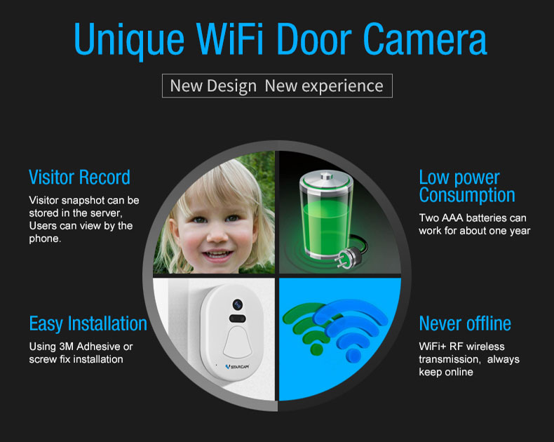 VSTARCAM New Products D1 small camera wireless
