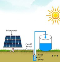 Never sell any renewed pumps solar water pump irrigation solar aquarium pump