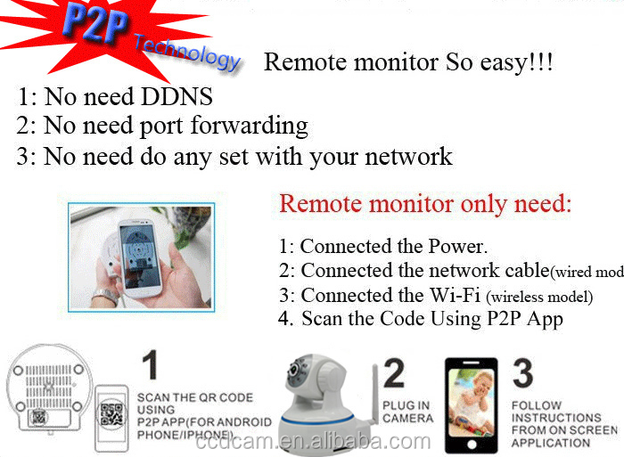 onvif p2p ip camera two-way audio ptz ip camera