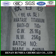 Payment protection 94% 98% white pigment titanium dioxide rutile crystal 128