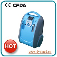 Battery Portable Oxygen Concentrator