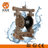 PVDF Air Operated Pneumatic Diaphragm Pump